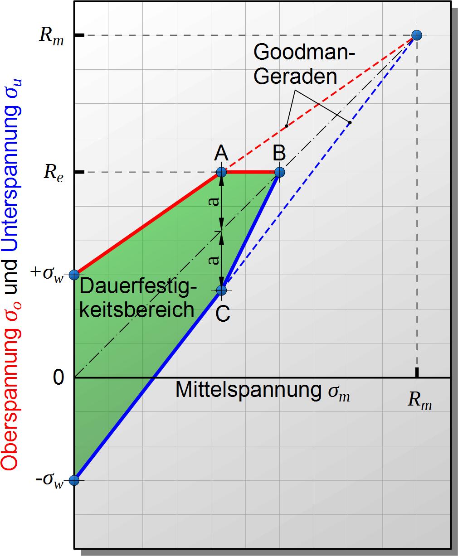 Atemberaubend Zeichne Ein Diagramm Ideen - Elektrische Schaltplan ...