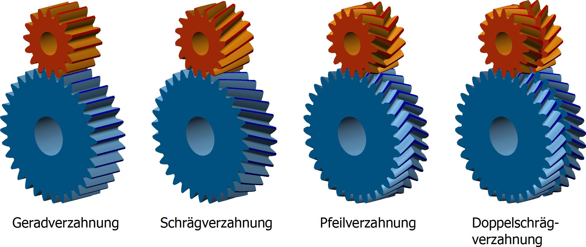 pdf German